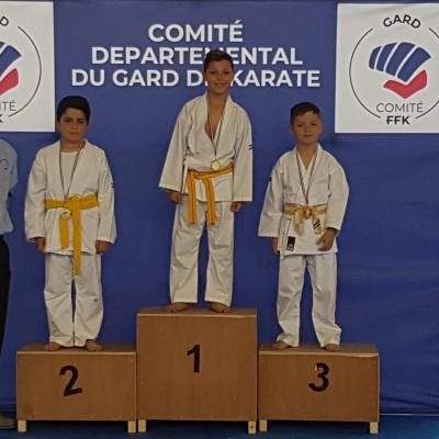 Médaille de bronze pour Mattis